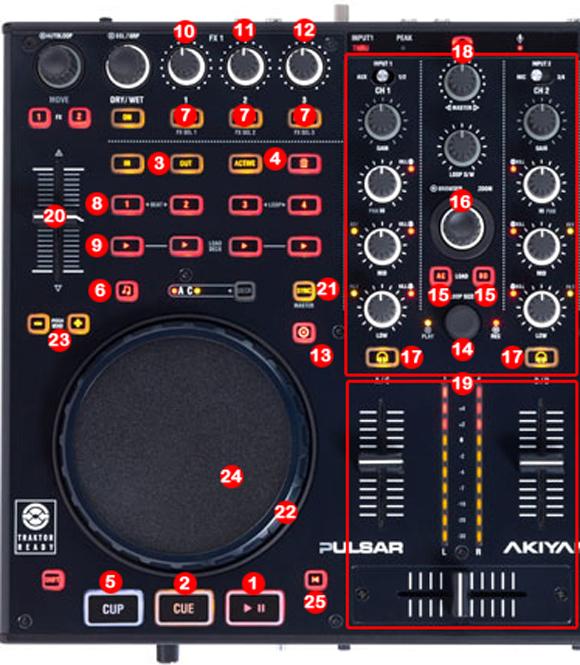 Akiyama Pulsar MIDI MAP Detaill