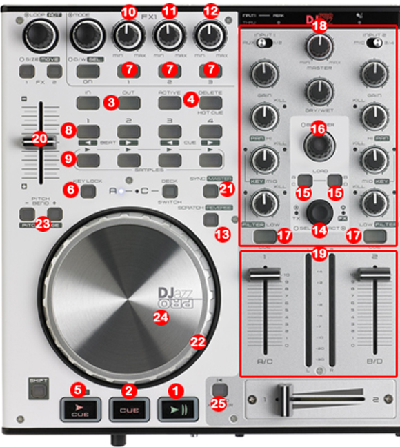 Audiophony DJazz Pro MIDI MAP Detail