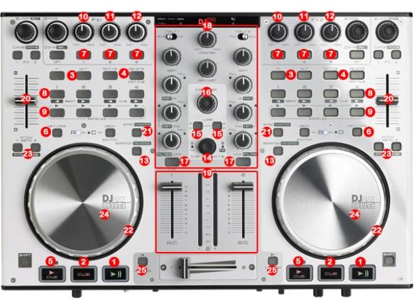 Audiophony DJazz Pro MIDI MAP