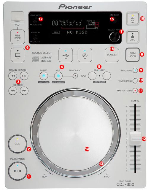 DJ ProMixer CDJ-350 MAP