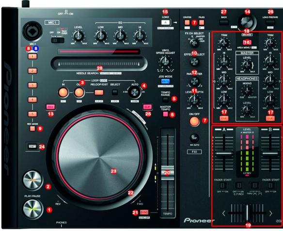 DJ ProMixer Pioneer_DDJ_S1 Detail