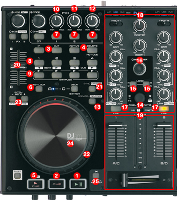 Audiophony DJam Ultimate MIDI MAP Detail