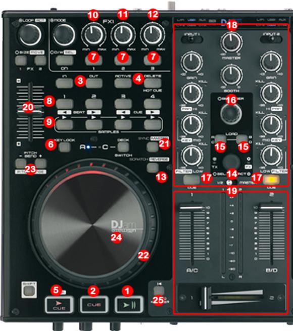 Audiophony DJam Ultimate MIDI MAP Detail