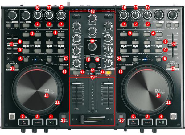 Audiophony DJam Ultimate MIDI MAP