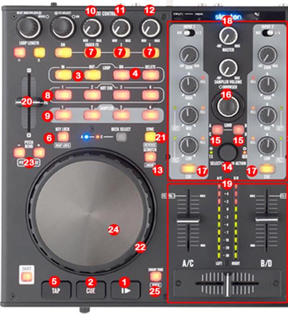 Stanton DJC4 MIDI MAP Detail