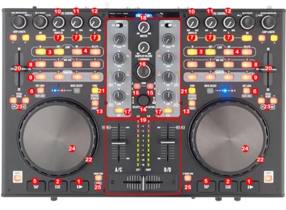 Stanton DJC4 MIDI MAP