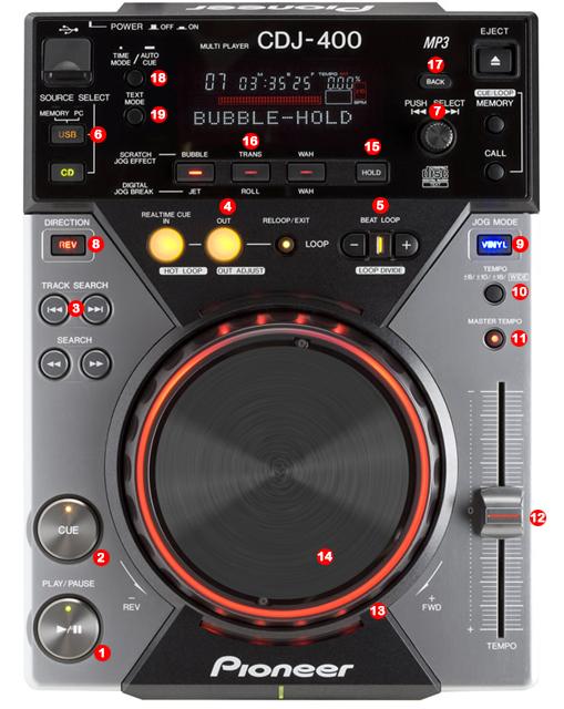 DJ ProMixer CDJ 400 Map