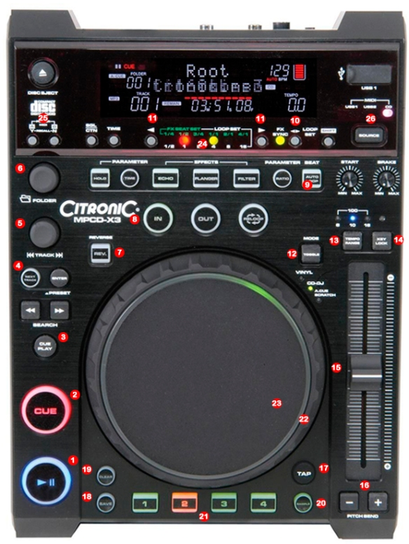 Citronic MPCD-X3 Map