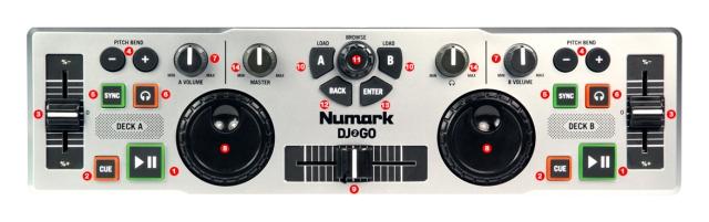 DJ ProMixer Numark DJ2Go Map