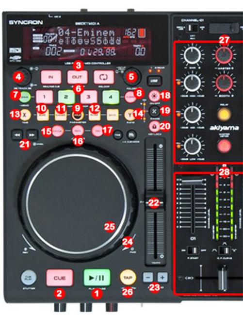 DJ ProMixer Akiyama Syncron map detail