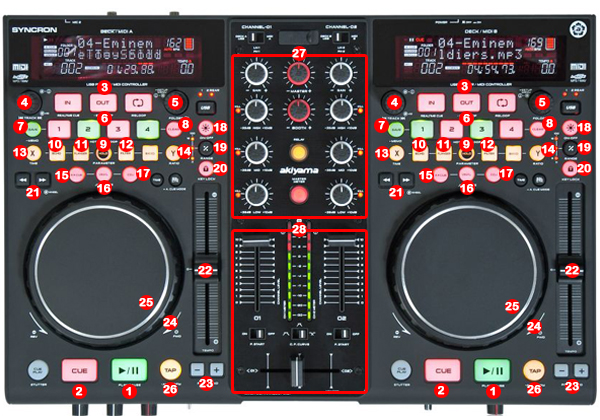 DJ ProMixer Akiyama Syncron map