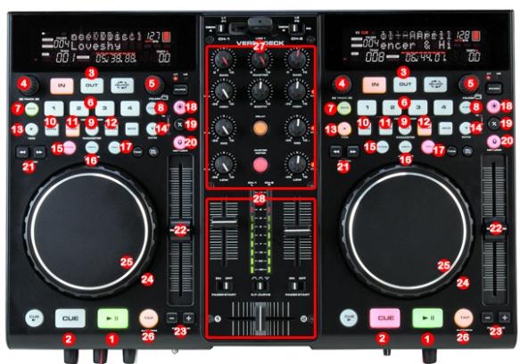 DJ ProMixer American Audio Versadeck map