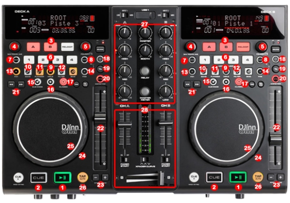 DJ ProMixer Audiophony DJinn Pro  map