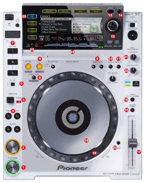 DJ ProMixer Pioneer CDJ2000map
