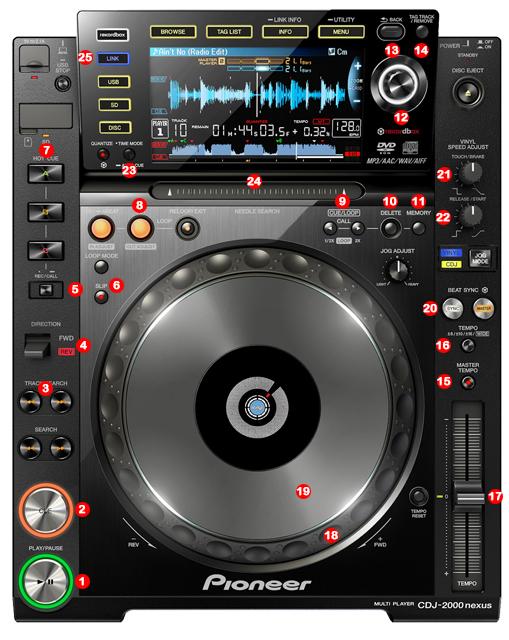 DJ ProMixer CDJ2000Nexus Map