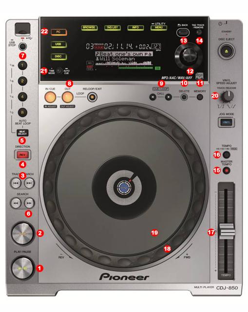 DJ ProMixer Pioneer CDJ850