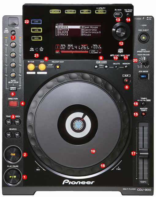 DJ ProMixer CDJ900
