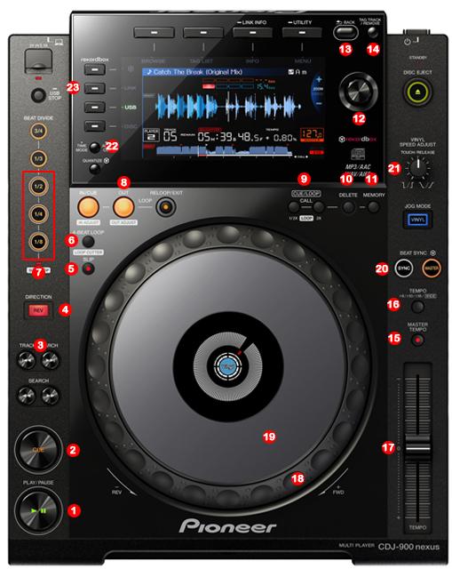 DJ ProMixer CDJ900Nexus