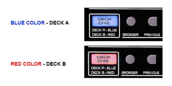 DJ ProMixer Change Deck Denon SC 2000