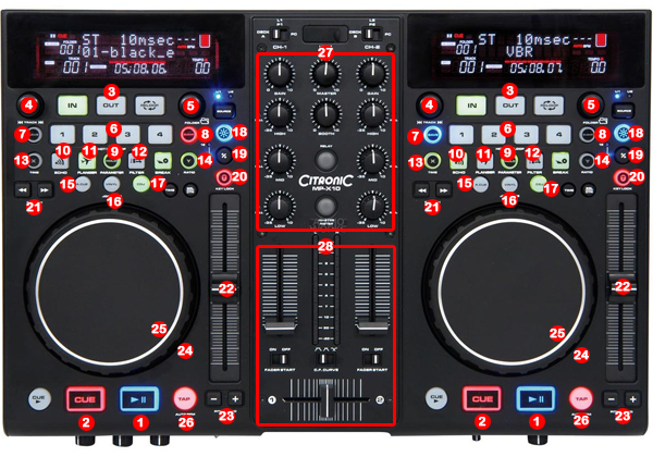 DJ ProMixer Citronic-mp-x10 map