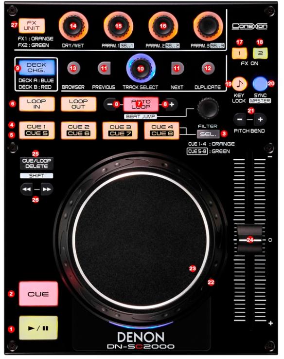 DJ ProMixer Denon SC 2000 map