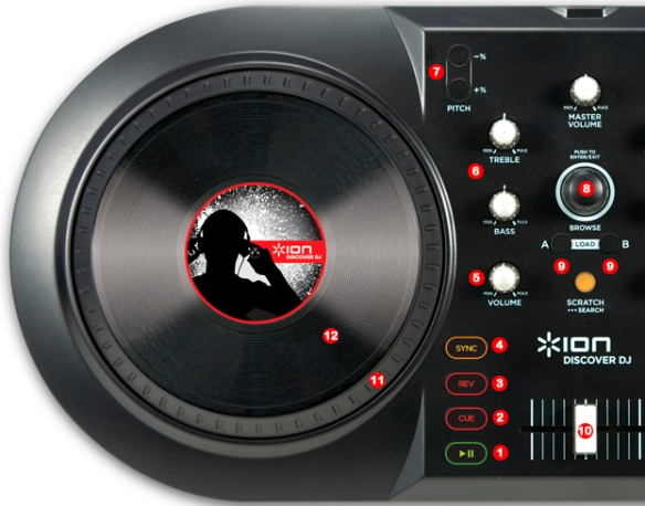 DJ ProMixer Ion Discover DJ map detail