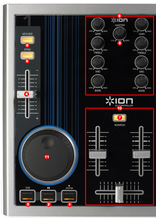 DJ ProMixer ION ICUEl MIDI map detail