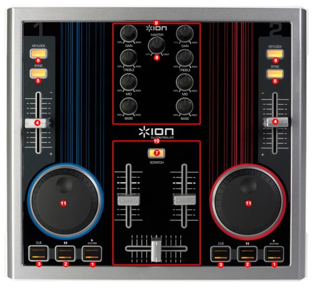 DJ ProMixer ION ICUEl MIDI map