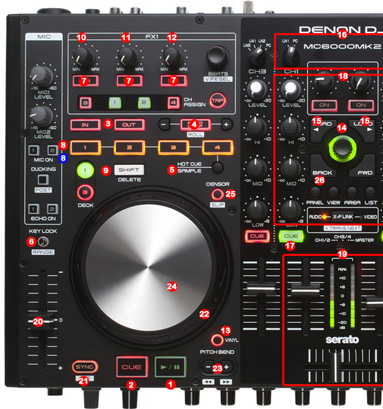 DJ ProMixer Denon MC6000 MKII Map Detail
