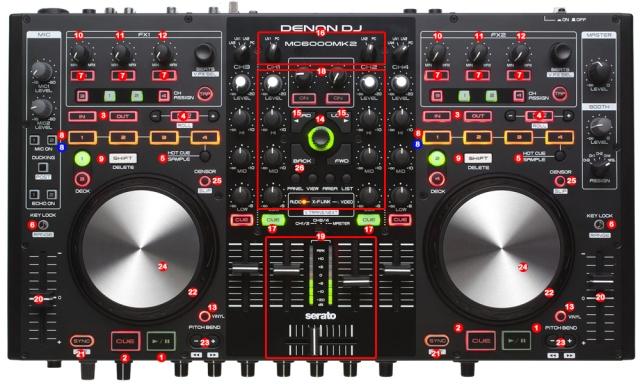 DJ ProMixer Denon MC6000 MKII Map