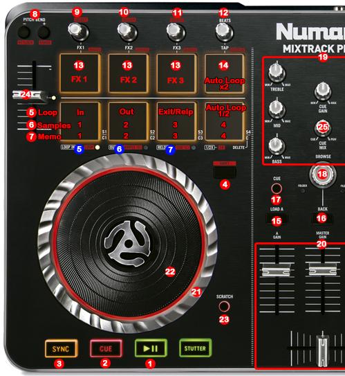 DJ ProMixer Mixtrack Pro II Map detail