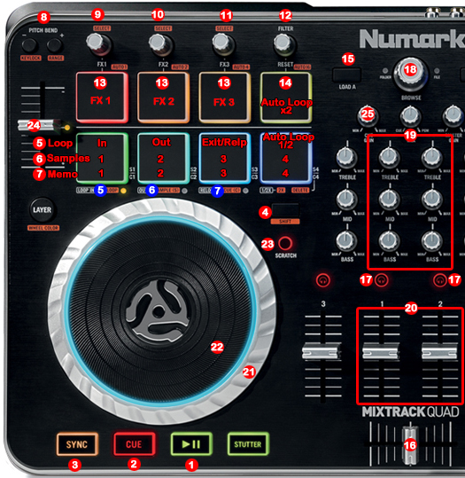 DJ ProMixer Mixtrack Quad map detail