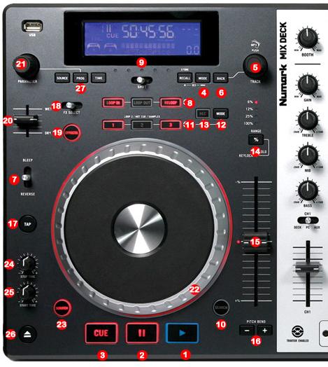 DJ ProMixer Numark Mixdeck map detail