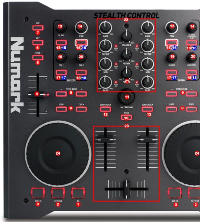 Numark Stealth Control MIDI map detail