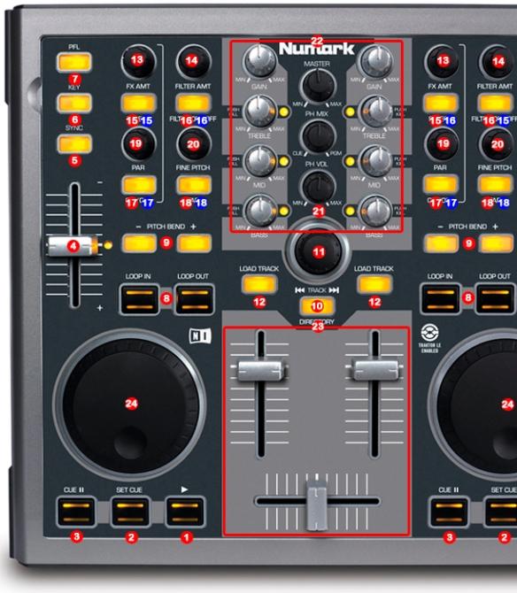 DJ ProMixer Numark Total Control MIDI map detail