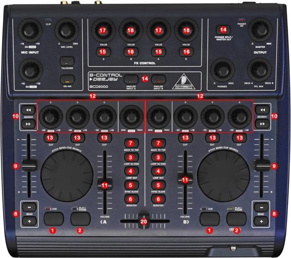 DJ ProMixer Behringer BCD-2000 Map