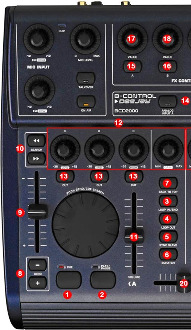 DJ ProMixer Behringer BCD-2000 Map Detail