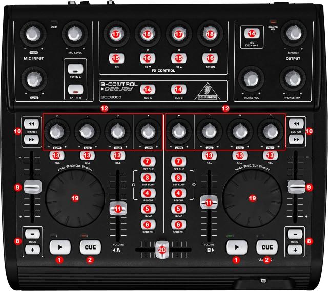 DJ ProMixer BehringerBCD3000 Map