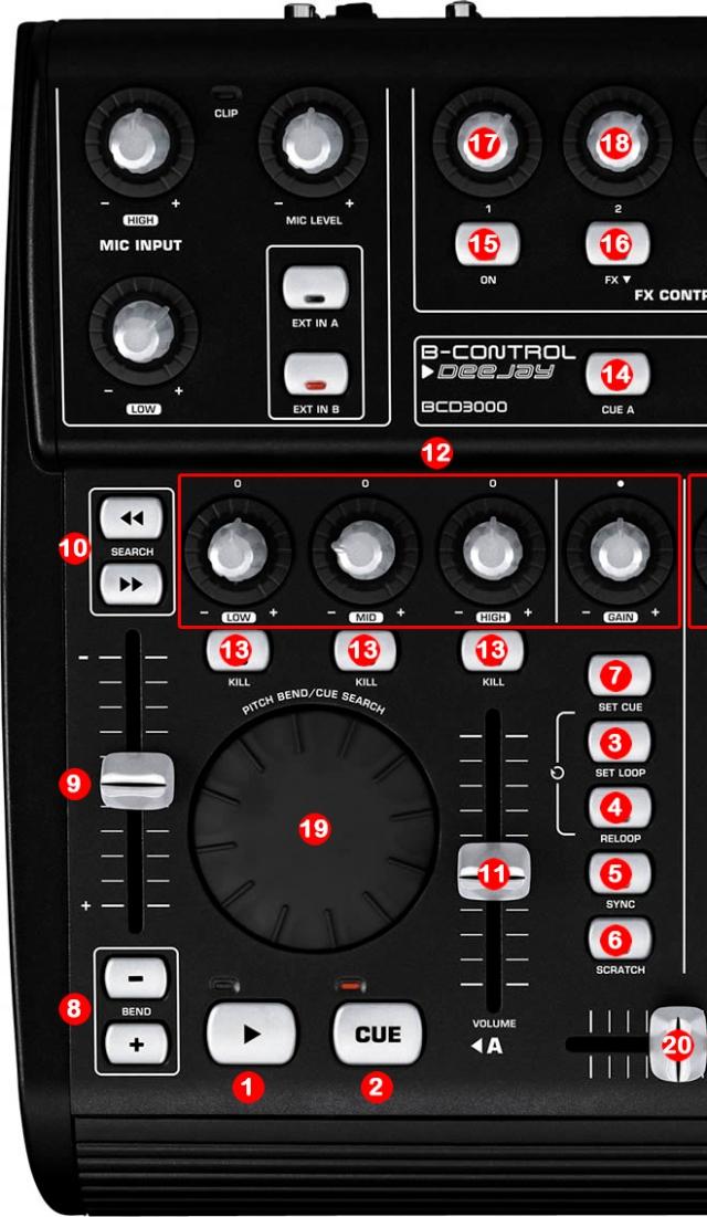 DJ ProMixer BehringerBCD3000_Map Detail