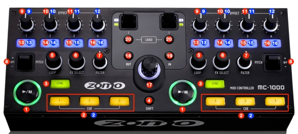 DJ ProMixer Zomo MC-1000_map