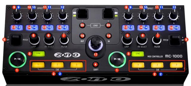 DJ ProMixer Zomo MC-1000_map