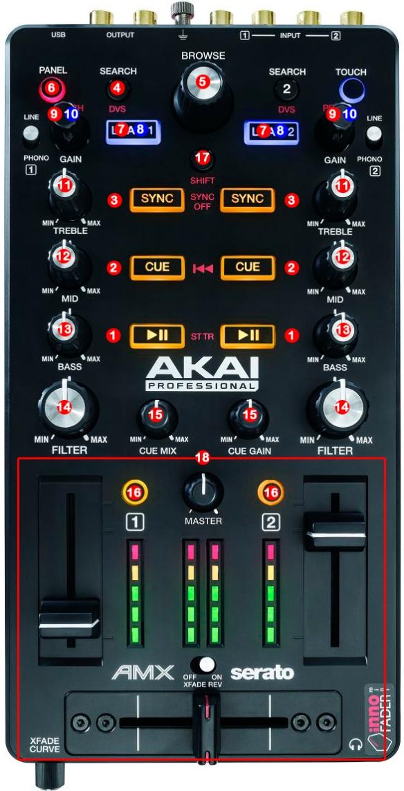 DJ ProMixer Akai AMX map