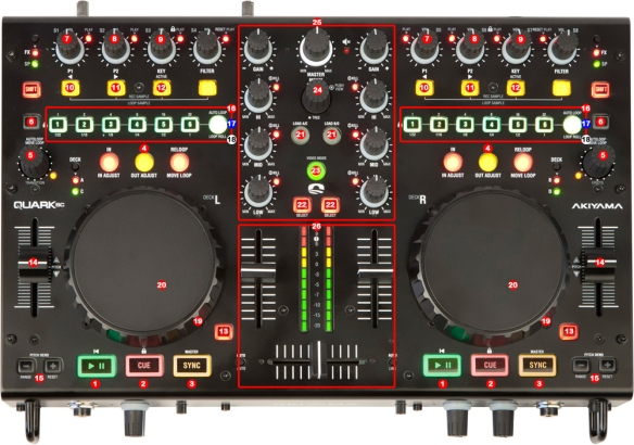 DJ ProMixer Akiyama Quark map