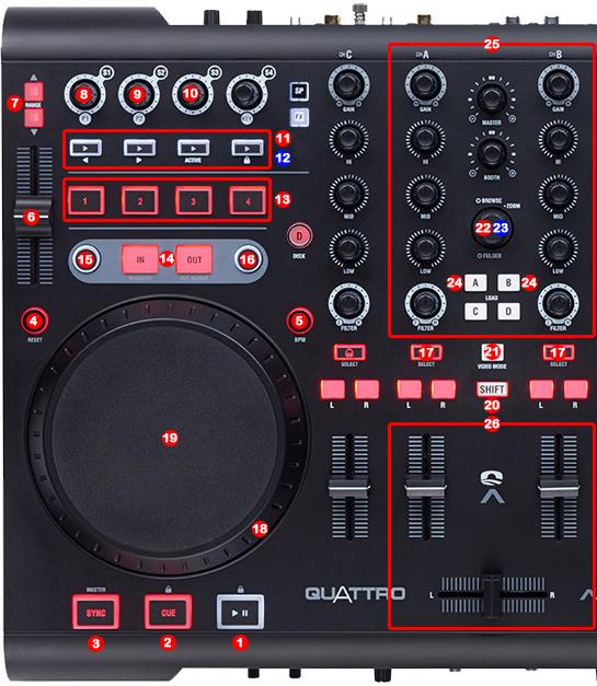 DJ ProMixer Akiyama Quattro map detail