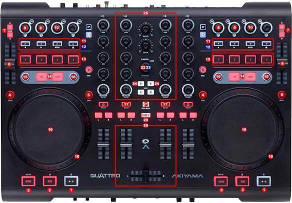 DJ ProMixer Akiyama Quattro map