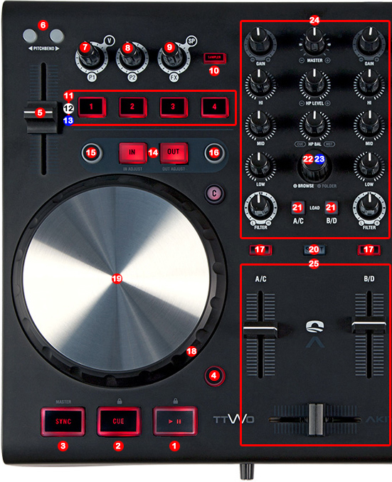 DJ ProMixer Akiyama TTWO map detail
