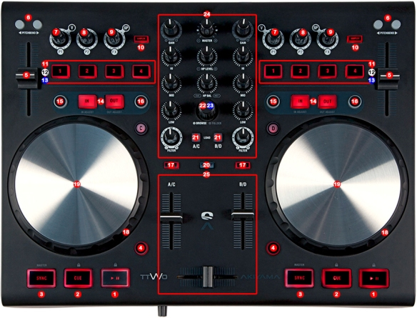 DJ ProMixer Akiyama TTWO map