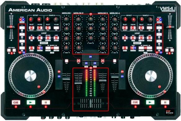 DJ ProMixer American Audio VMS 41 map1