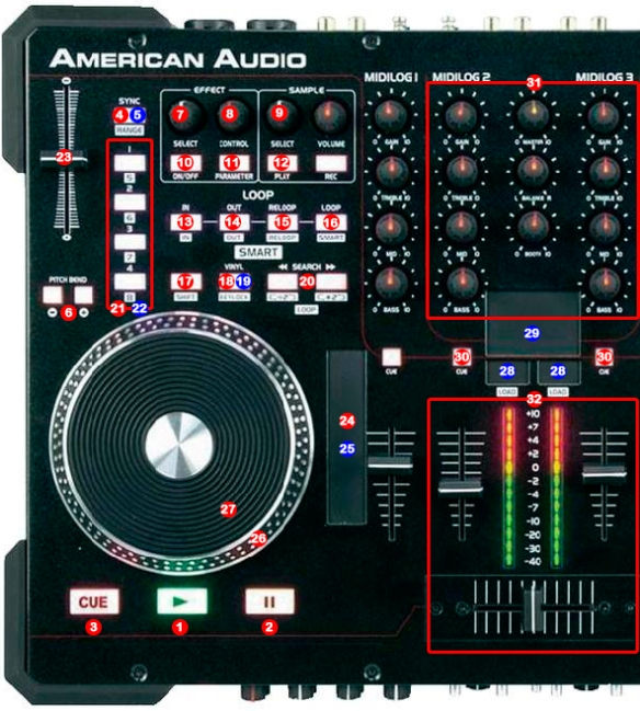DJ PorMixer American Audio VMS 41 map1_detail