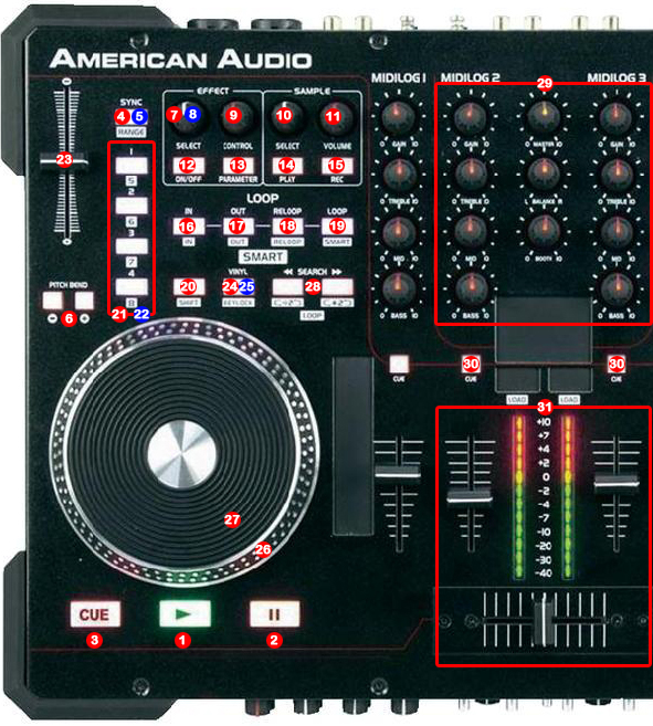 DJ ProMixer American Audio VMS 41 map2_detail